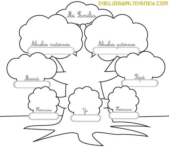Colorea y completa tu árbol genealógico